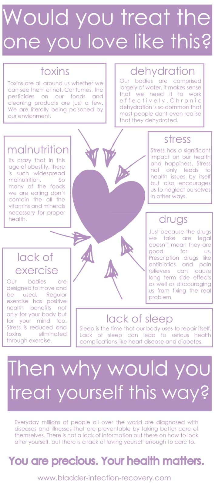 Infographic on general wellness